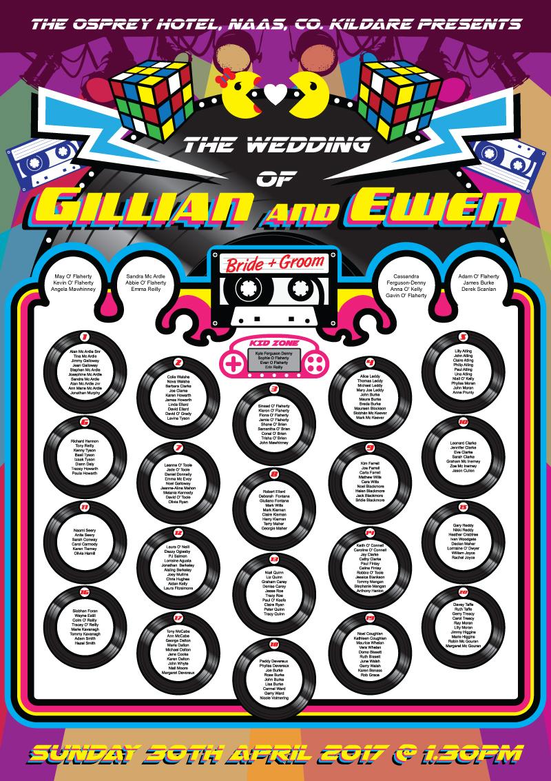 80's Wedding Planner